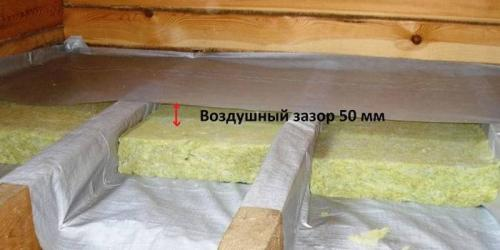 Утепление пола снаружи в деревянном доме. Материалы для теплоизоляции