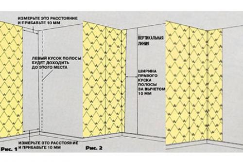 Как клеить обои на флизелиновой основе в углах. О материалах и инструментах