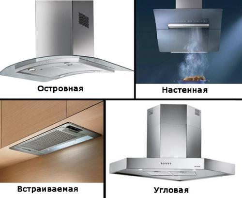 Подключение вытяжек для кухни. Как установить купольную вытяжку