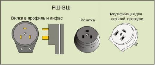 Как подключить электроплиту к обычной розетке. Как выбрать