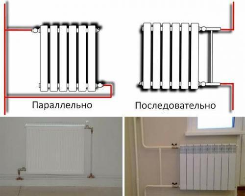 Плюсы и минусы батареи в стене. Ошибки при установке радиаторов отопления