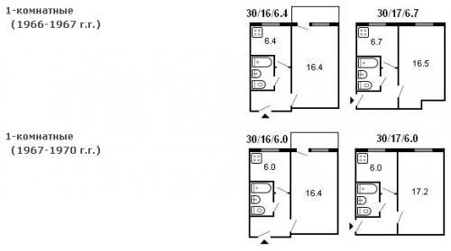 Брежневка 9 этажей планировка. Типовая планировка квартир «Брежневки»