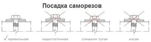 Как ровно уложить профнастил на крышу. Крепление профнастила на крыше