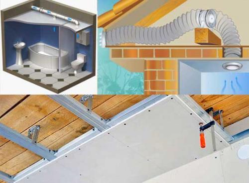 Гидроизоляция стен в ванной из осб. Ванная комната: устройство потолка