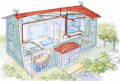 Провести вентиляцию в квартире. Определение и серьезность проблемы